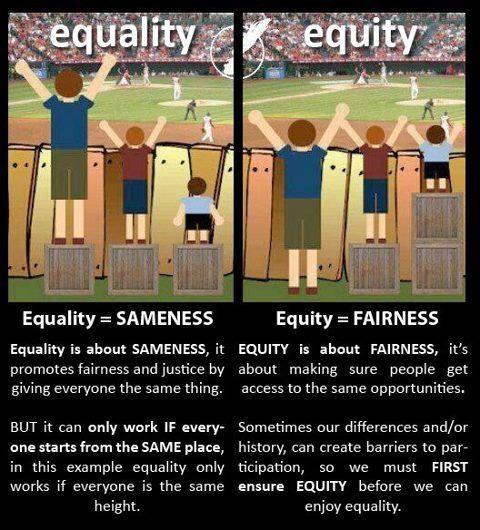 equity-vs-equality